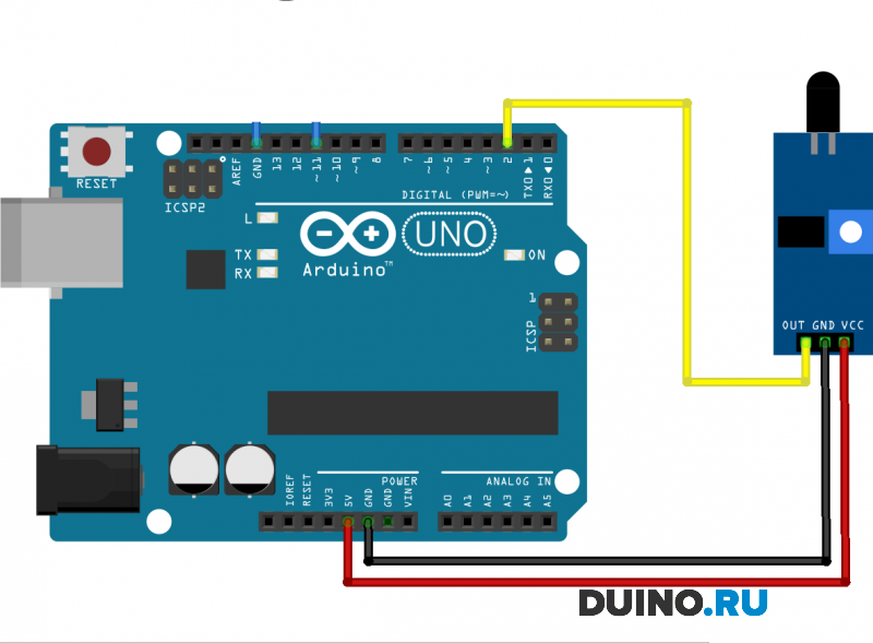 communication - The appropriate code Arduino of Xbee